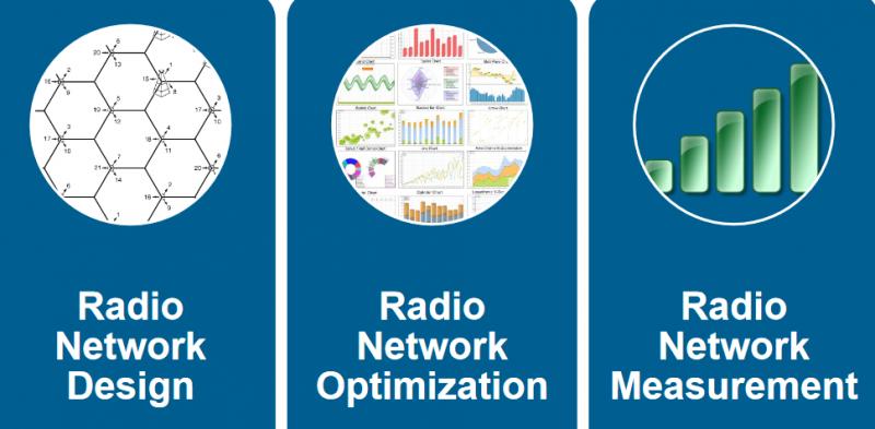 RADIO NETWORK SYSTEM