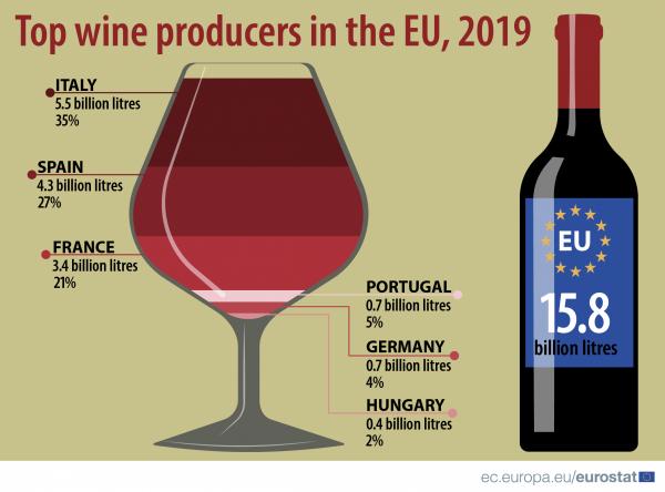 Hungary Wine